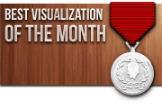 best of month Best Visualizations of 2012